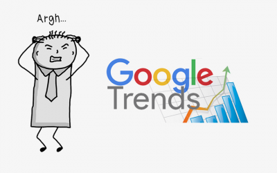 The problem with using Google Trends to get absolute search volume