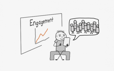 Announcing the Social Engagement Dashboard